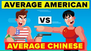 Average American vs Average Chinese Person
