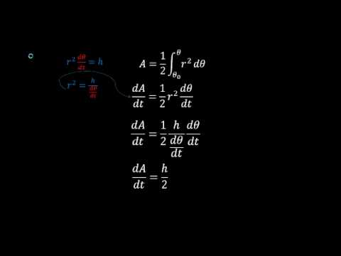 How do kepler's laws of planetary motion relate to newton's law of universal gravitation?