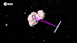 Rosetta orbiting around the comet