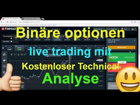 Binare optionen copy trading