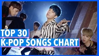 k ville s top 30 k pop songs chart april 2017 week 4