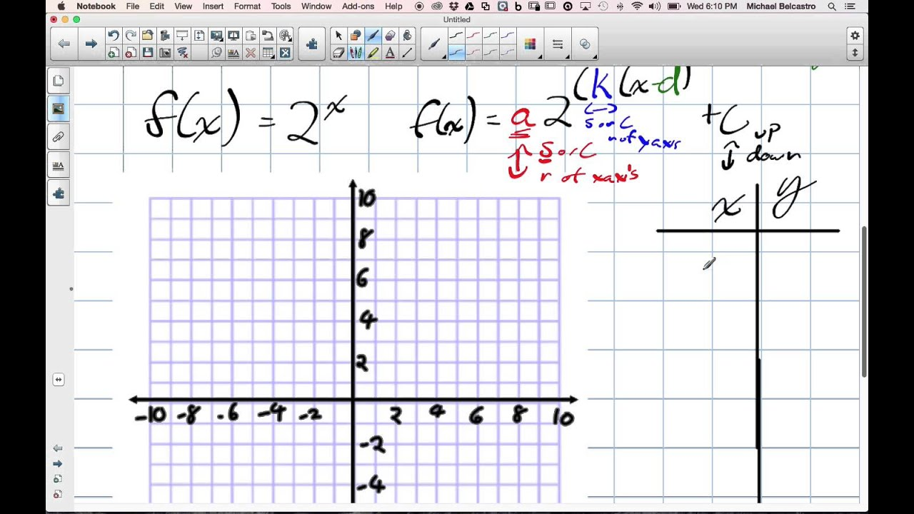 Mindset learn functions in algebra