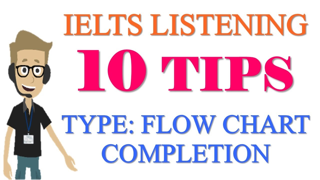 Reading tips 10 tips to do type summarynotetable flow chart reading tips 10 tips to do type summarynotetable flow chart completion nvjuhfo Choice Image