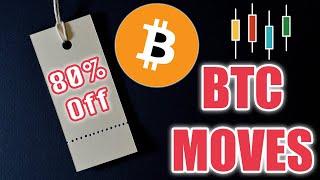 Bitcoin Going Up or Down? BTC Analysis