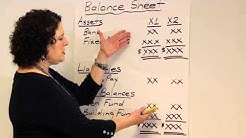 Church Accounting - Balance Sheet Changes