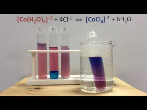 Le Chatelier's Principle Lab With Cobalt Complex Ions