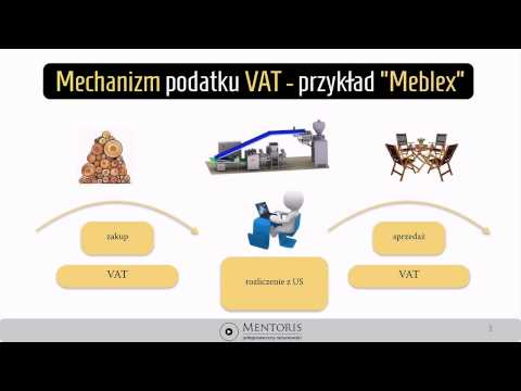 1. Wprowadzenie do VAT, podatnik VAT
