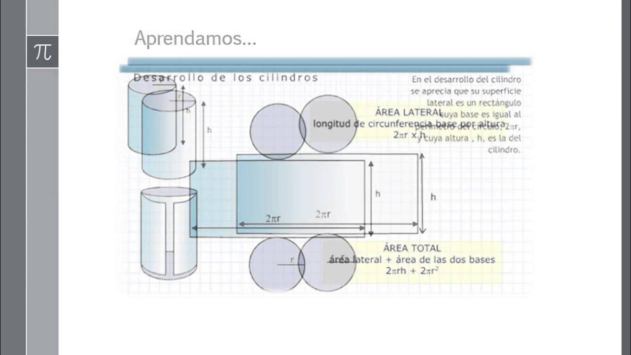 Geometría: ÁREA Y PERÍMETRO DE UN CILINDRO