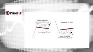 Технический анализ фигуры Флаг и Вымпел