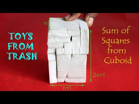 Sum of Squares from Cuboid | English