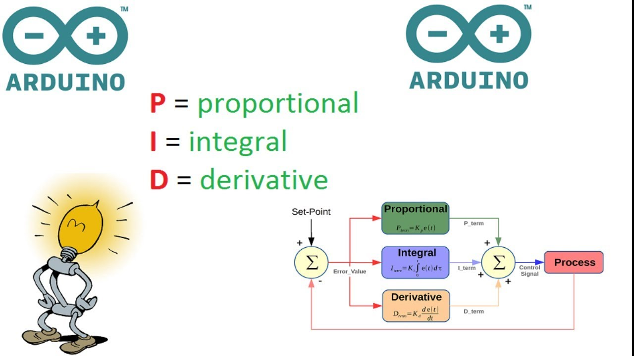 pid controller Pid control the p is for proportional element, the i is for the integral element, and the d is for the derivative element.
