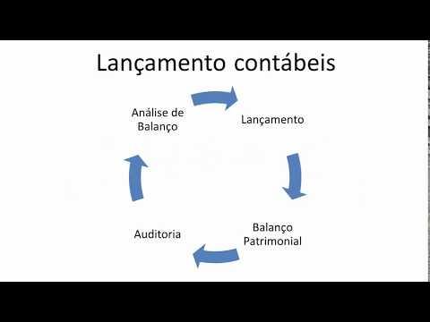 aprendendo-contabilidade-básica