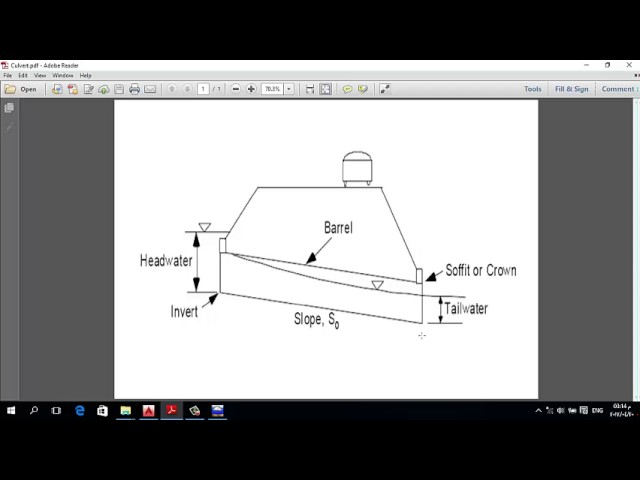 Hydraulic Design Of Culverts Hy8 For Beginners Youtube