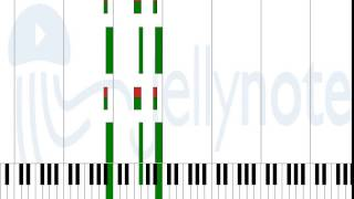 Guilty (scream mix voc up) - The Rasmus [Sheet Music]