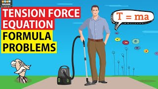 What is Tension Force? Physics