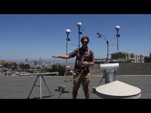 Real-World Wind Test - BloomSky STORM