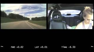 aaa video analysis provides shocking results among teen drivers