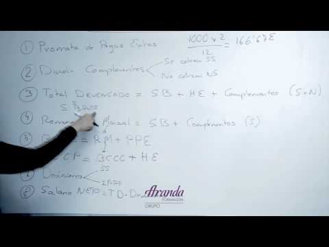 EDIT-EL PLACER DEL WAVESKI RPF MAORI(JUNTOS CON DIEGO ,Y CONTRA LA ENFERMEDAD RENAL CRONICA,)из YouTube · Длительность: 7 мин3 с