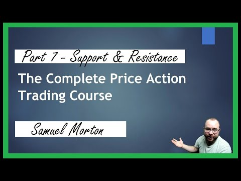 Learn Basic Price Action - Forex - Support and Resistance #7