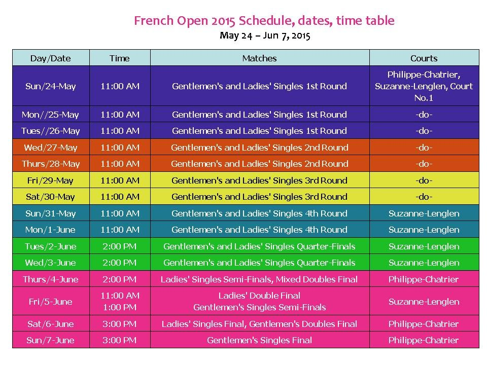 french open schedule