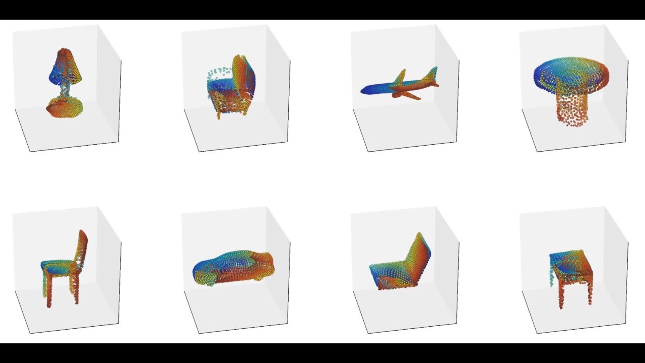 FoldingNet: Interpretable Unsupervised Learning on 3D Point Clouds