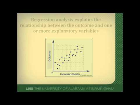 Statistics Corner: Overview of Regression Analysis