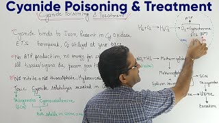 CYANIDE POISONING/TOXICITY (MNEMONICS): ENGLISH: Mechanism of Toxicity and Drugs used for Treatment