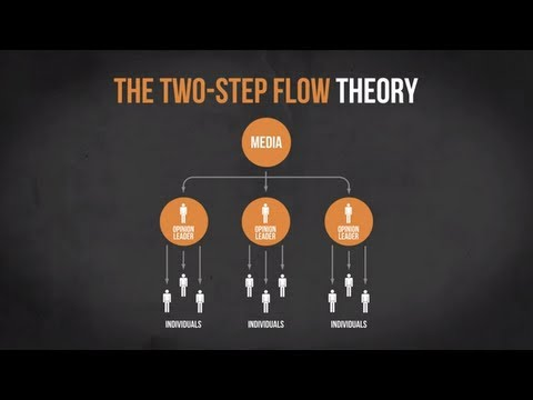 one step flow theory media essay The two-step flow of communication: an up-  for social theory, and for the design of communications research, the  the two-step flow hypothesis is probably the one.