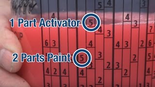 Paint Mixing Tips.  Understanding Mix Ratios. How to Mix Paint at Eastwood
