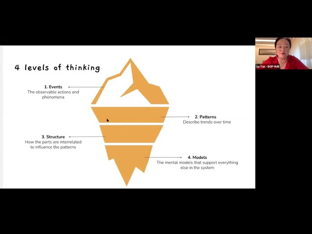 How to use the Iceberg system thinking model to understand complex social problems