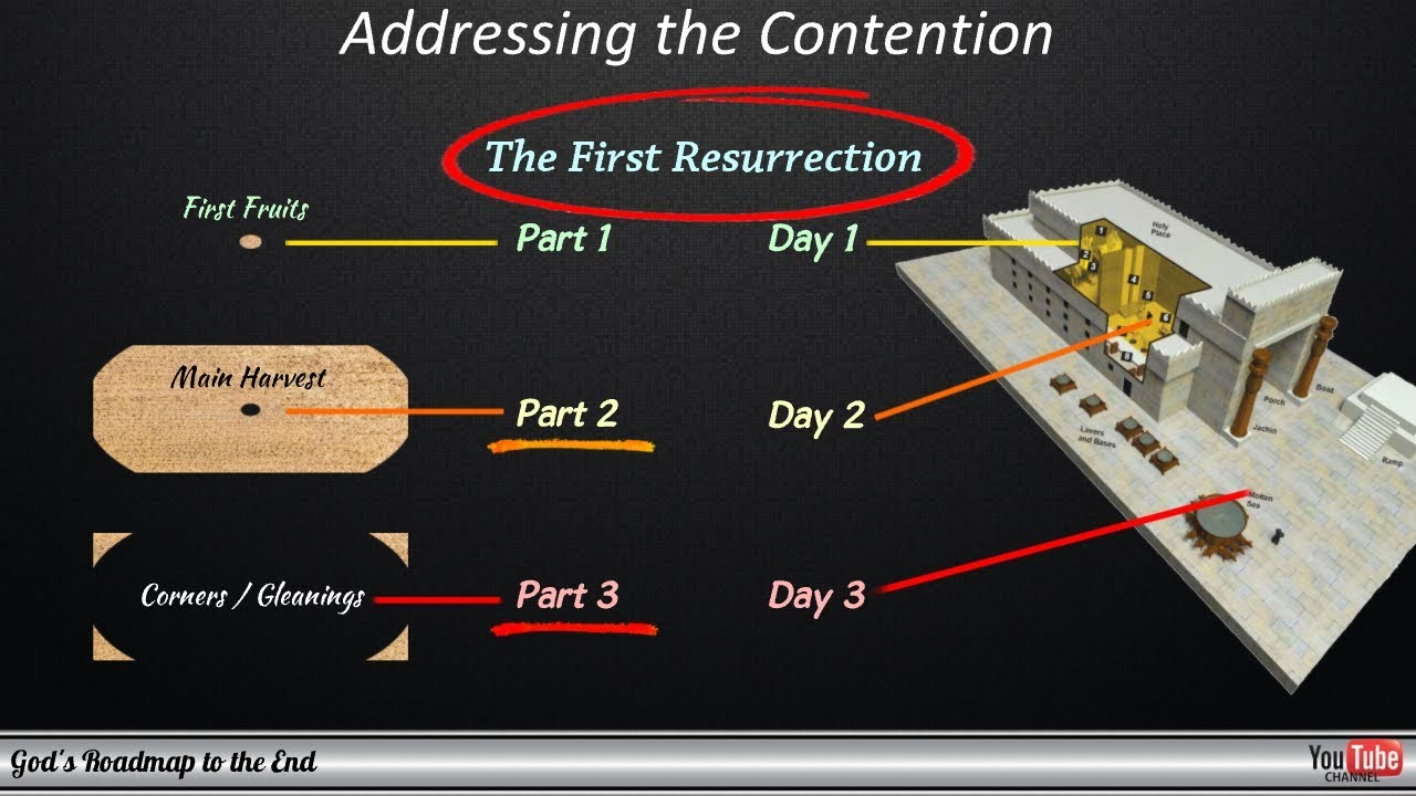 Understanding the RAPTURE: Irrefutable Proof for a Pre-Tribulation Rapture - Part 2