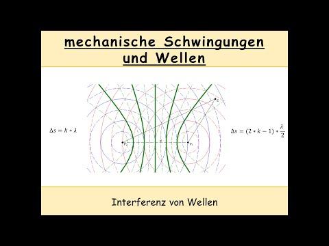 Interferenz von Wellen (konstruktive Interferenz   destruktive Interferenz   Kreiswellen)