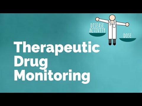 Therapeutic Drug Monitoring | Gastrointestinal Society