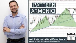 Pattern Armonici e Fibonacci Trading: perchè è il modo più semplice per iniziare a fare trading