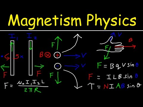 Magnetism, Magnetic Field Force, Right Hand Rule, Ampere
