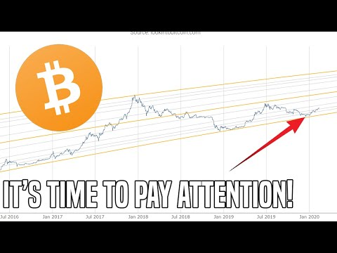 Crypto Is Back | It's Time To Pay Attention & Prepare For The Next Rally