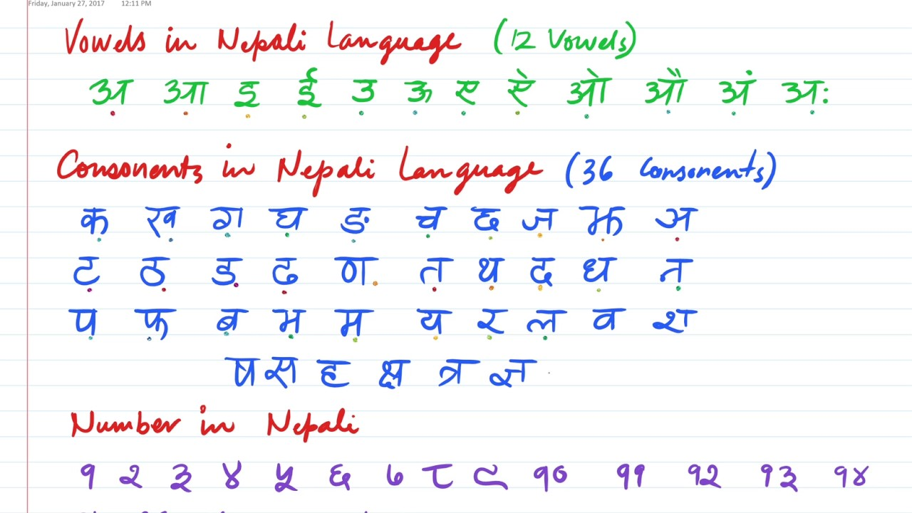 Lets Learn Nepali Alphabets - YouTube