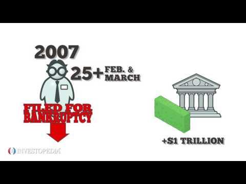 The 2007 Financial Crisis