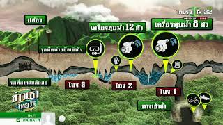 แนวทางช่วย 13 ชีวิตติดถ้ำหลวง | 28-06-61 | ข่าวเช้าไทยรัฐ