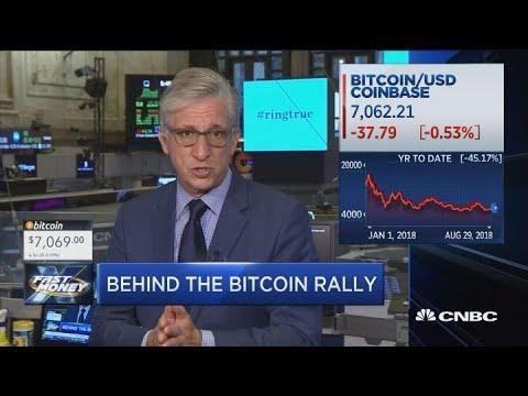 Behind the bitcoin rally