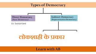 Types of Democracy | लोकशाही के प्रकार | For UPSC, MPSC, IBPS, | Learn with AB
