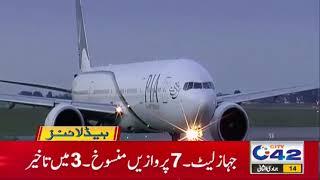 Flight Operation Disturbed   10am News Headlines   28 Jan 2021   City42
