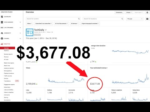 Let's Talk About Youtube Money - How Much Do I Make? - YouTube