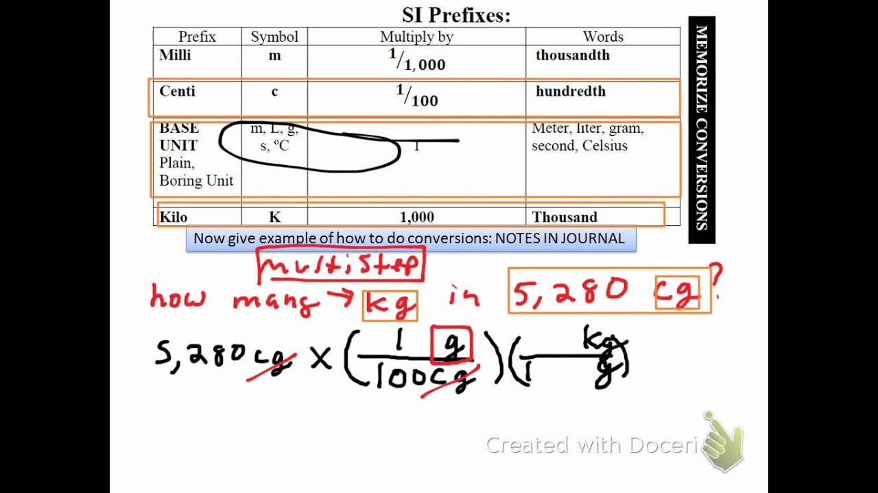 how to do two step metric conversions