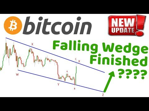 Bitcoin Price - Has The Falling Wedge Finished?