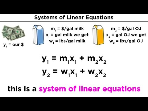 introduction-to-linear-algebra:-systems-of-linear-equations
