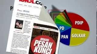 Cerdas Memilih di Pemilu, Inilah Data Korupsi Partai - Iklan PKS