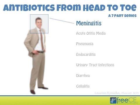 Antibiotics from Head to Toe:  Part 1 - Meningitis