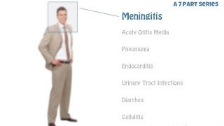 Antibiotics from Head to Toe:  Part 1 - Meningitis