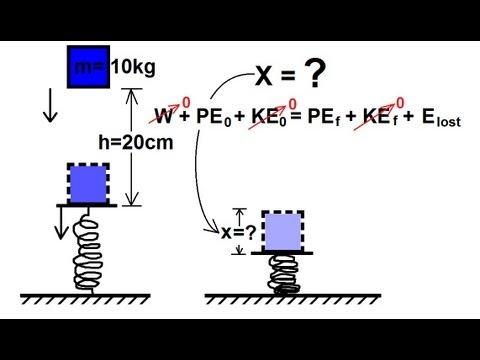 Physics - Mechanics: Energy, Work and Power (3 of 5)